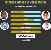 Ibrahima Sissoko vs Jonas Martin h2h player stats