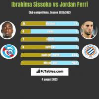Ibrahima Sissoko vs Jordan Ferri h2h player stats
