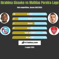 Ibrahima Sissoko vs Mathias Pereira-Lage h2h player stats