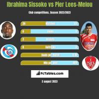 Ibrahima Sissoko vs Pier Lees-Melou h2h player stats