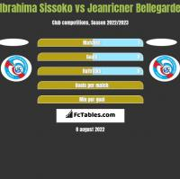 Ibrahima Sissoko vs Jeanricner Bellegarde h2h player stats