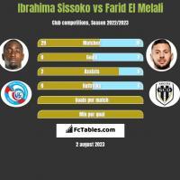 Ibrahima Sissoko vs Farid El Melali h2h player stats