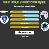 Ardian Ismajili vs Bartosz Bereszyński h2h player stats