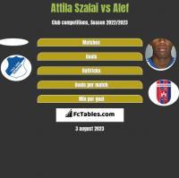 Attila Szalai vs Alef h2h player stats