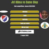 Jiri Klima vs Dame Diop h2h player stats