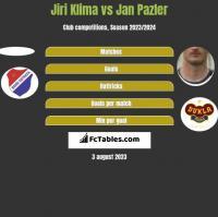 Jiri Klima vs Jan Pazler h2h player stats