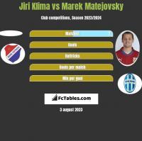 Jiri Klima vs Marek Matejovsky h2h player stats
