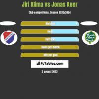 Jiri Klima vs Jonas Auer h2h player stats