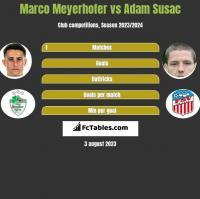 Marco Meyerhofer vs Adam Susac h2h player stats