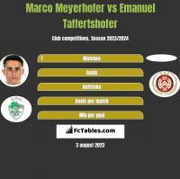 Marco Meyerhofer vs Emanuel Taffertshofer h2h player stats