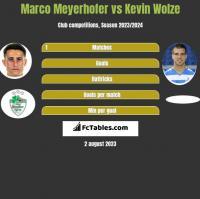 Marco Meyerhofer vs Kevin Wolze h2h player stats