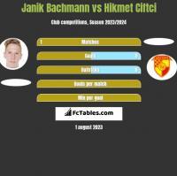 Janik Bachmann vs Hikmet Ciftci h2h player stats