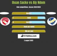 Ihsan Sacko vs Aly Ndom h2h player stats