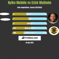 Nyiko Mobbie vs Erick Mathoho h2h player stats