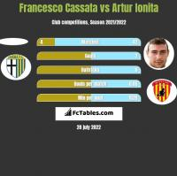 Francesco Cassata vs Artur Ionita h2h player stats