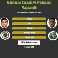 Francesco Cassata vs Francesco Magnanelli h2h player stats
