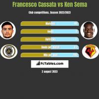 Francesco Cassata vs Ken Sema h2h player stats