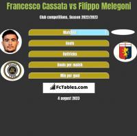 Francesco Cassata vs Filippo Melegoni h2h player stats