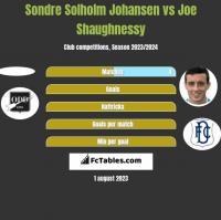 Sondre Solholm Johansen vs Joe Shaughnessy h2h player stats