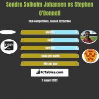 Sondre Solholm Johansen vs Stephen O'Donnell h2h player stats