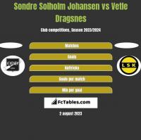 Sondre Solholm Johansen vs Vetle Dragsnes h2h player stats