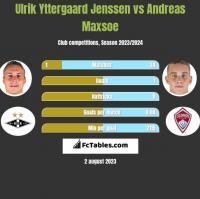 Ulrik Yttergaard Jenssen vs Andreas Maxsoe h2h player stats