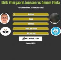 Ulrik Yttergaard Jenssen vs Dennis Flinta h2h player stats