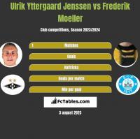 Ulrik Yttergaard Jenssen vs Frederik Moeller h2h player stats