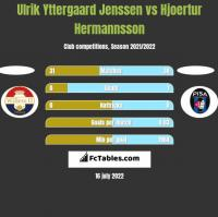 Ulrik Yttergaard Jenssen vs Hjoertur Hermannsson h2h player stats
