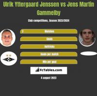 Ulrik Yttergaard Jenssen vs Jens Martin Gammelby h2h player stats