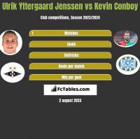 Ulrik Yttergaard Jenssen vs Kevin Conboy h2h player stats