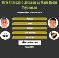 Ulrik Yttergaard Jenssen vs Mads Doehr Thychosen h2h player stats