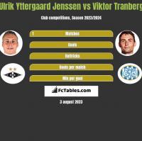 Ulrik Yttergaard Jenssen vs Viktor Tranberg h2h player stats