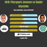 Ulrik Yttergaard Jenssen vs Daniel Anyembe h2h player stats