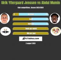Ulrik Yttergaard Jenssen vs Abdul Mumin h2h player stats