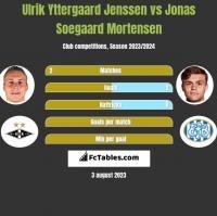 Ulrik Yttergaard Jenssen vs Jonas Soegaard Mortensen h2h player stats