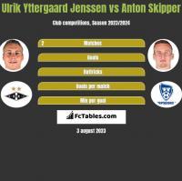 Ulrik Yttergaard Jenssen vs Anton Skipper h2h player stats