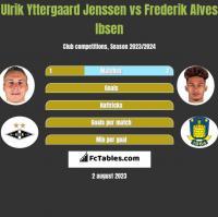 Ulrik Yttergaard Jenssen vs Frederik Alves Ibsen h2h player stats