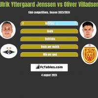 Ulrik Yttergaard Jenssen vs Oliver Villadsen h2h player stats