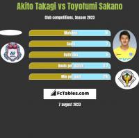 Akito Takagi vs Toyofumi Sakano h2h player stats
