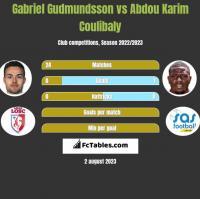 Gabriel Gudmundsson vs Abdou Karim Coulibaly h2h player stats