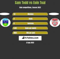 Sam Todd vs Eoin Toal h2h player stats