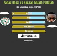 Fahad Ghazi vs Hassan Muath Fallatah h2h player stats
