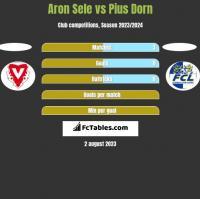 Aron Sele vs Pius Dorn h2h player stats