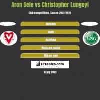 Aron Sele vs Christopher Lungoyi h2h player stats