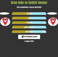 Aron Sele vs Cedric Gasser h2h player stats