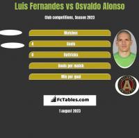 Luis Fernandes vs Osvaldo Alonso h2h player stats