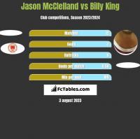 Jason McClelland vs Billy King h2h player stats