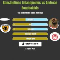 Konstantinos Galanopoulos vs Andreas Bouchalakis h2h player stats