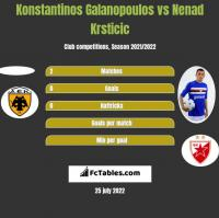 Konstantinos Galanopoulos vs Nenad Krsticic h2h player stats